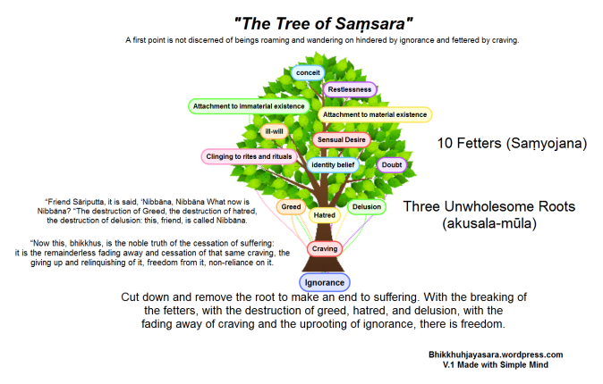 tree-of-samsara-v-1