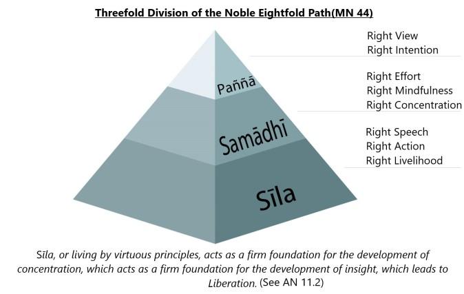 3fold pyramid.jpg